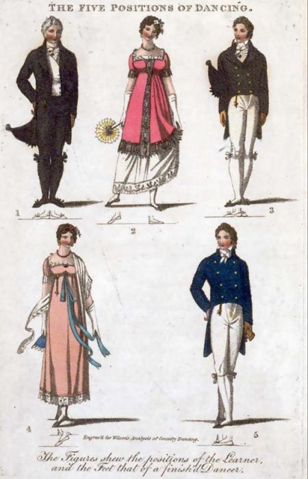 このころの女性のファッションは、 裾を長く引きずるスタイルや、 コルセットでウエストをしめて、 ぼーんとヒップを張り出させるスタイルは影を潜め、